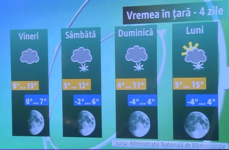 vremea patru zile