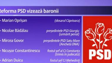 reforma PSD