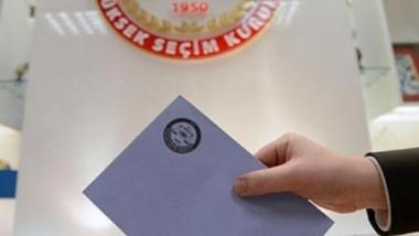 vot turcia