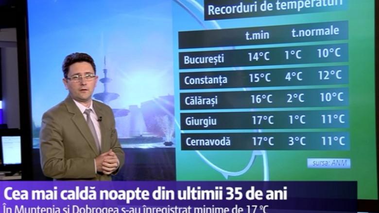 record temperaturi 22 nov 1
