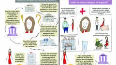 Centre integrate de urgenta vizual