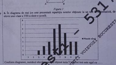 diagrama mare