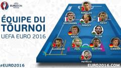 euro echipa