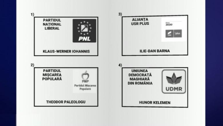 grafica-buletin-alegeri-prezidentiale-2019