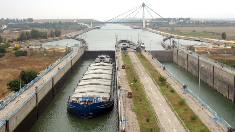 Canalul Dunăre Marea Neagră