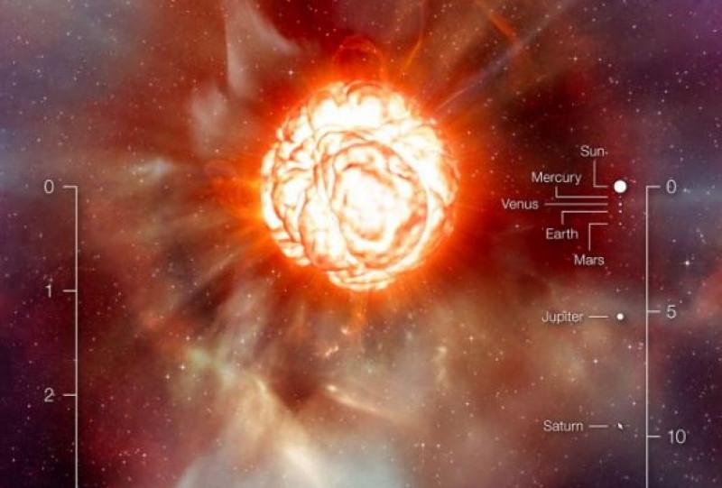 Betelgeuse-explozie-impresia-artistica