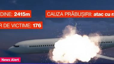 grafica avion