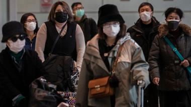 coronavirus China, pasageri la aeroport poartă măști