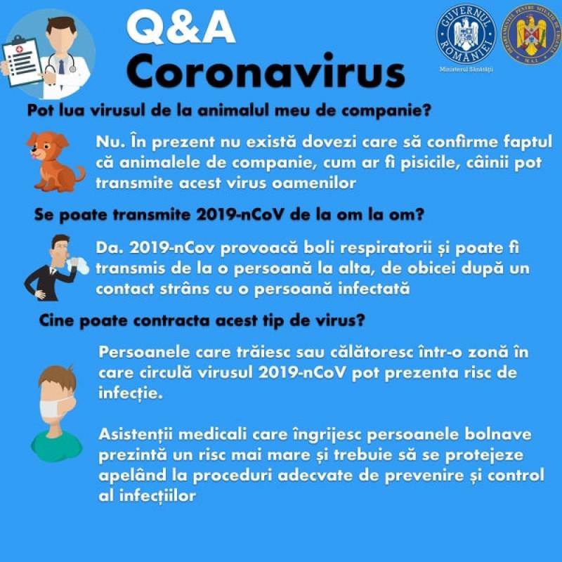 grafică Guvernul României măsuri de prevenire coronavirus