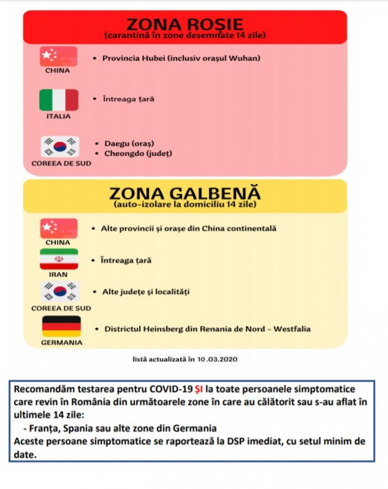 Oficial Persoanele Care Vin Din Spania Franța și Germania Nu