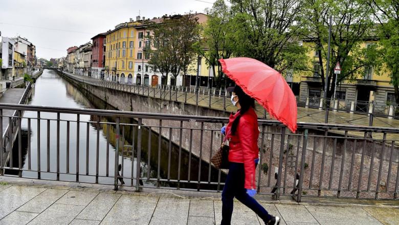Scene din viata de zi cu zi, in Milano, Italia