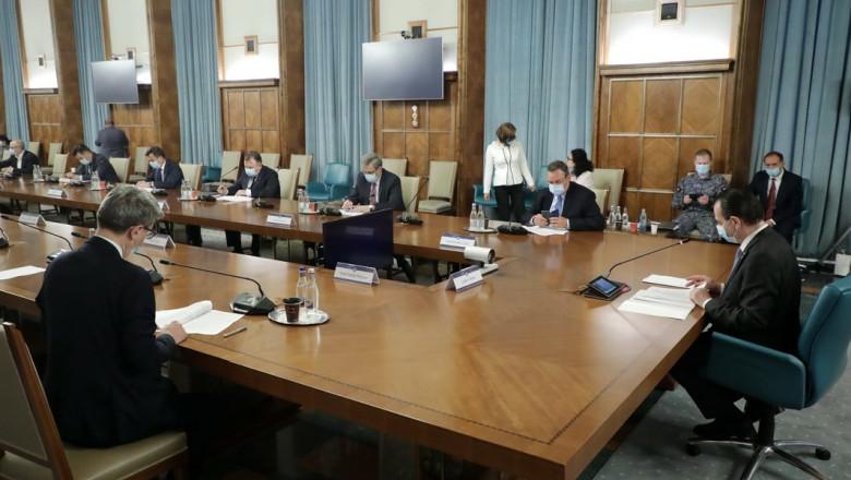 Sedinta Comitetului National pentru Situatii Speciale de Urgenta