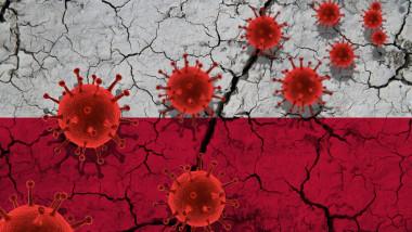 steagul poloniei și coronavirus