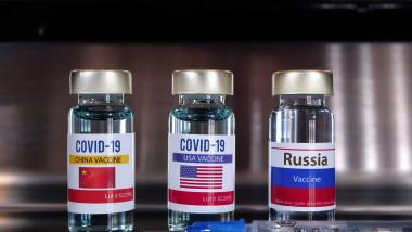 vaccin covid rusia sua china