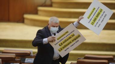 Motiunea de cenzura a PSD impotriva guvernului Ludovic Orban a esuat