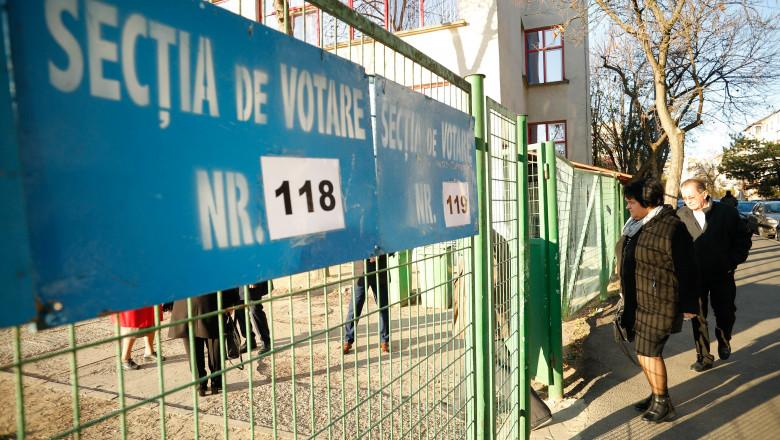 programul secțiilor de votare la alegerile locale din 2020