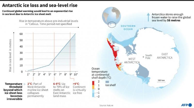 studiu oceanea incalzire globala