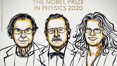 nobel fizica 2020