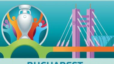 logo bucuresti euro 2020