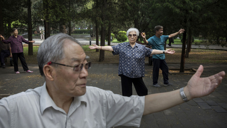 Beijing Park Life A Respite From Urban Growth