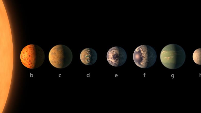 NASA OK PLANETE