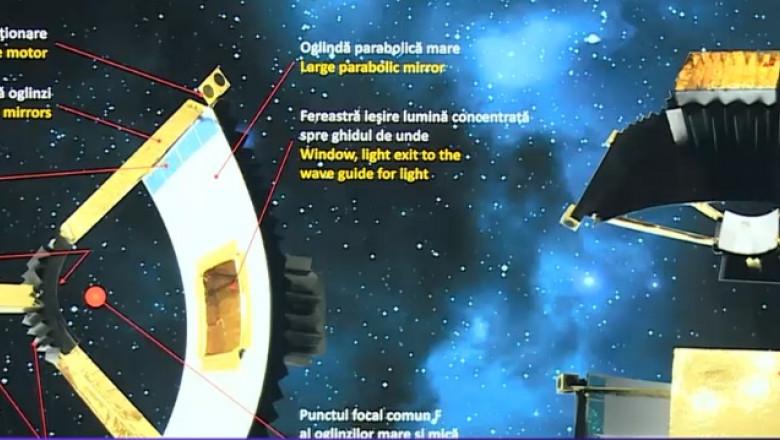 tunul asteroizi