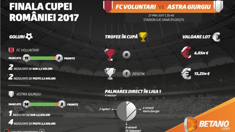 betano_ro-romanian_cupa_final-infographic-01