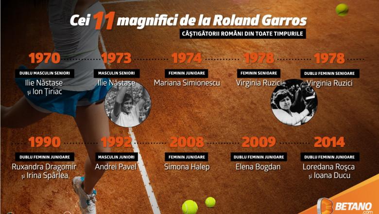 betano_ro-rolandroman-infographic-01 (2)
