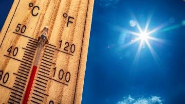 vremea, meteo, canicula, vara, termometru_shutterstock_438834709