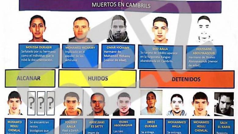 celula terorista din spania - cadena ser