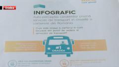 Oradea transport studiu