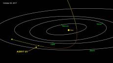 obiect interstelar