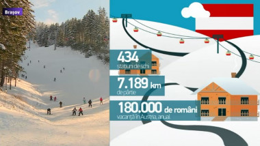 partii de schi