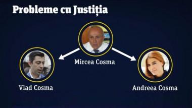 familia cosma digi24