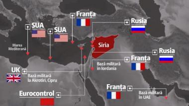 fortele din siria - harta