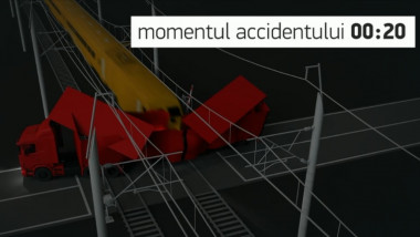 accident tren 4