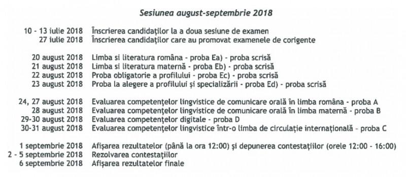 9d519fa8a814f7 REZULTATE BAC 2018. Edu.ro afișează azi notele la Bacalaureat