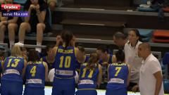 sport ucraina baschet U20