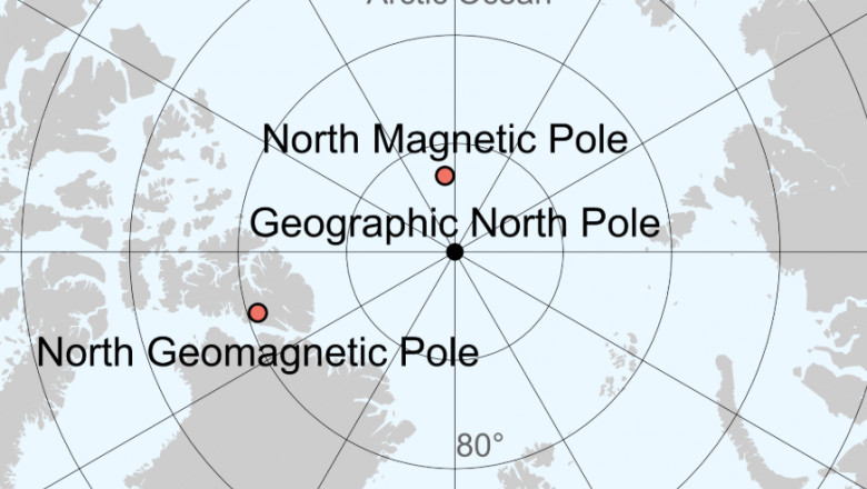 polul nord magnetic