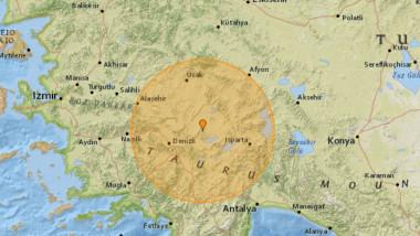 cutremur în Turcia