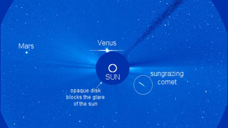 cometa-soare-soho