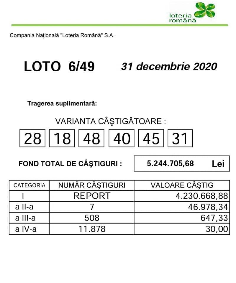 (P) Câștig spectaculos la pariuri pe NetBet: cu o miză de doar lei | tiparesteacasa.ro