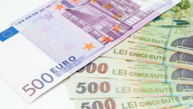Cursul valutar leu/euro a crescut în 2020 cu numai 1,88%