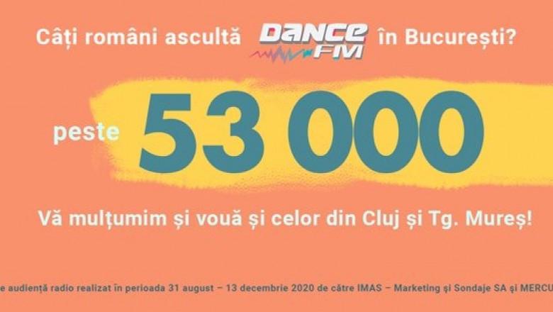 ascultatori Dance FM
