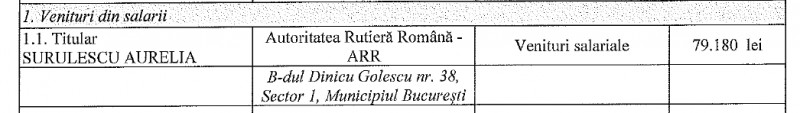aurelia-surulescu-salariu-arr