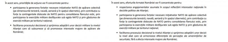 copy-paste Carta Albă a Apărării 2020 şi 2021