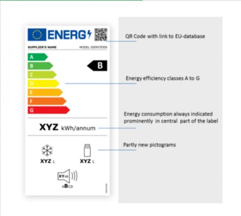 eticheta energetica ue