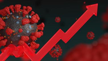 grafic cu sageata in sus pe fondul unor modele de coronavirus