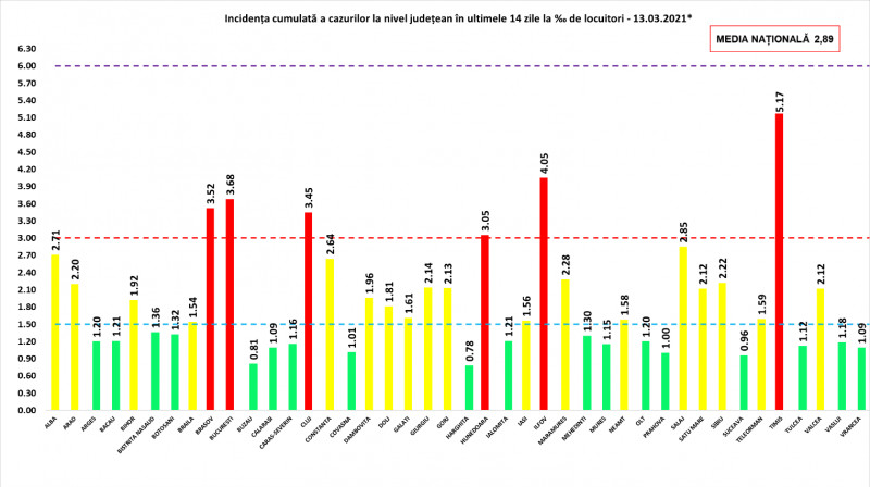 coeficient-coronavirus-13-martie