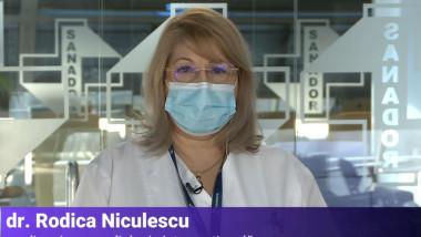 dr rodica niculescu